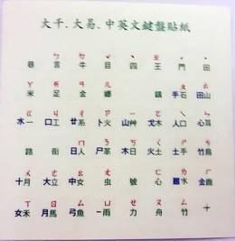 Tastaturaufkleber Chinesisch Traditionell und Taiwanesich